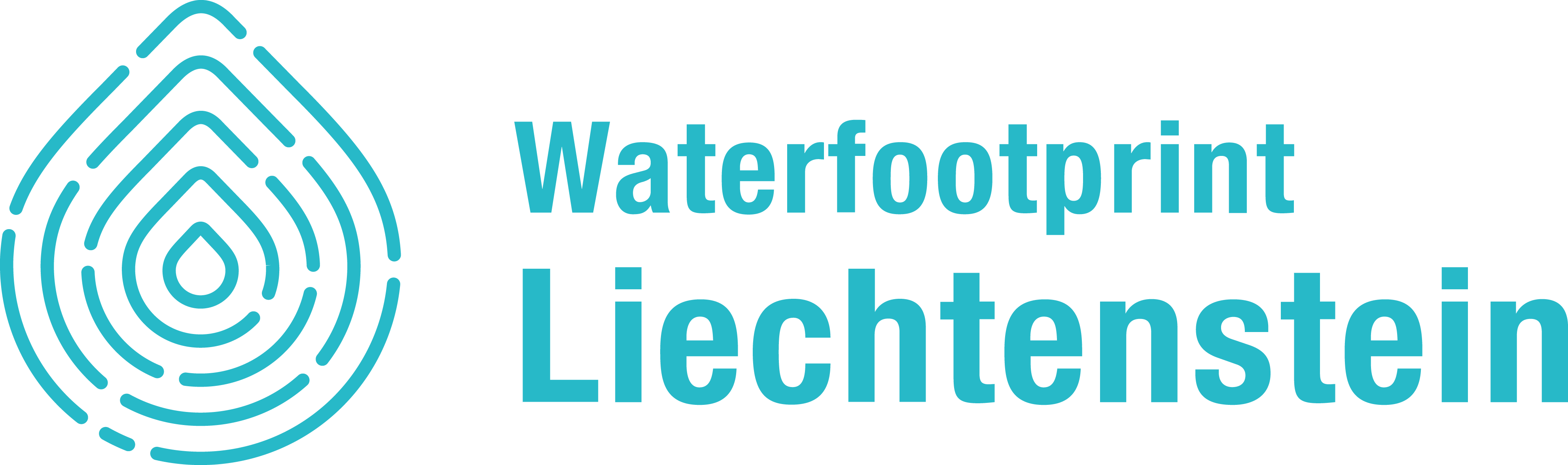 Waterfootprint Liechtenstein